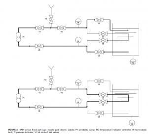 Schema circuito idraulico